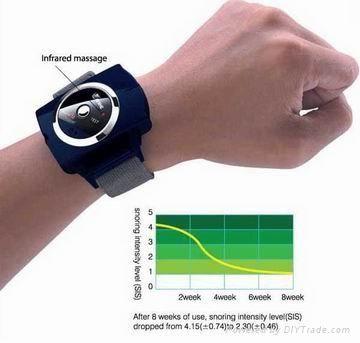 המכשיר המהפכני למניעת נחירות Snore Stopper3